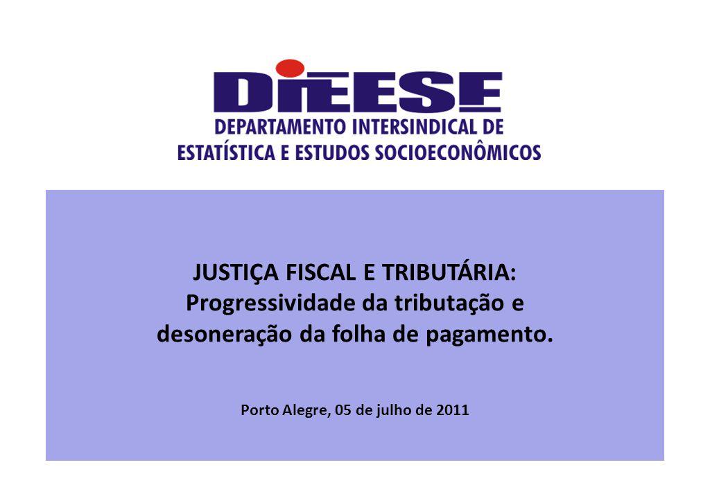 JUSTIÇA FISCAL E TRIBUTÁRIA: Progressividade da tributação e
