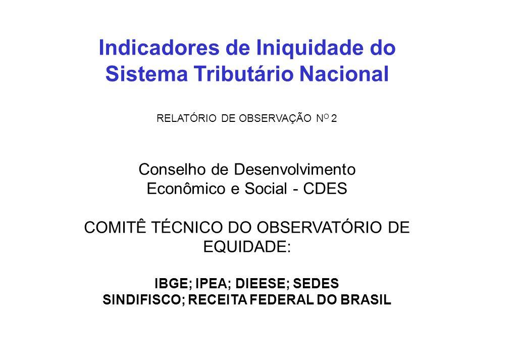 Indicadores de Iniquidade do Sistema Tributário Nacional