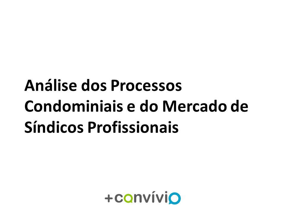 Análise dos Processos Condominiais e do Mercado de Síndicos Profissionais