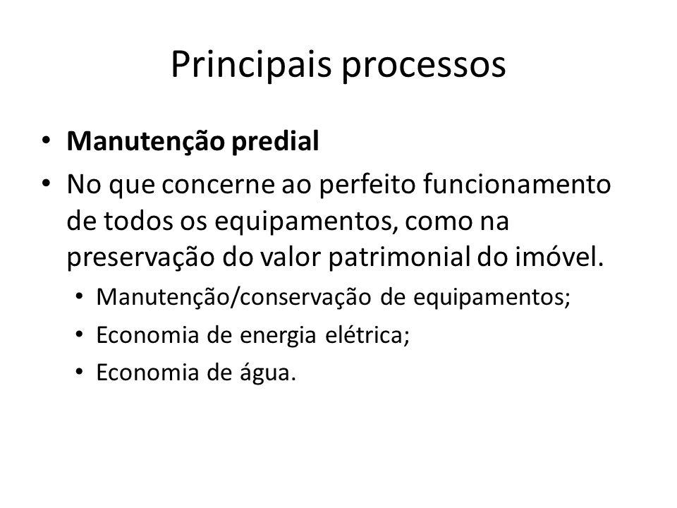 Principais processos Manutenção predial