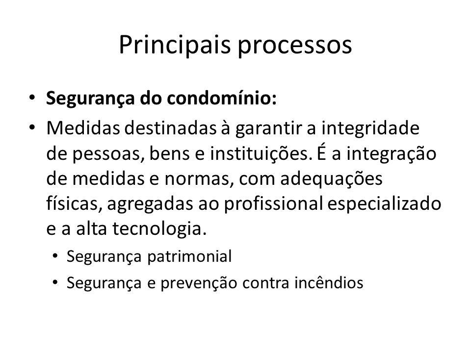 Principais processos Segurança do condomínio: