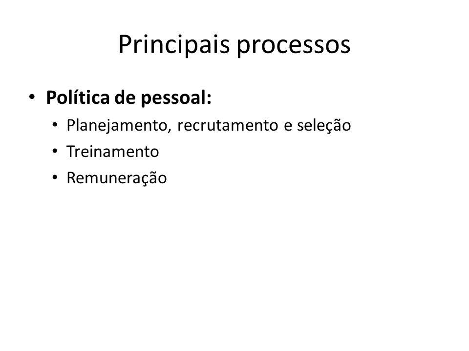 Principais processos Política de pessoal:
