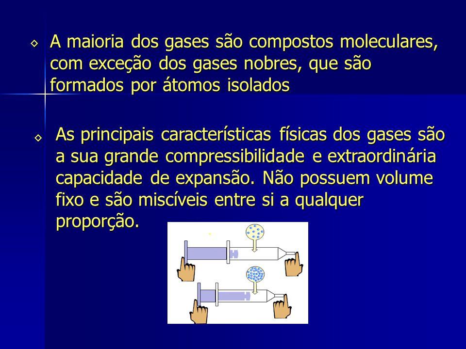 A maioria dos gases são compostos moleculares, com exceção dos gases nobres, que são formados por átomos isolados