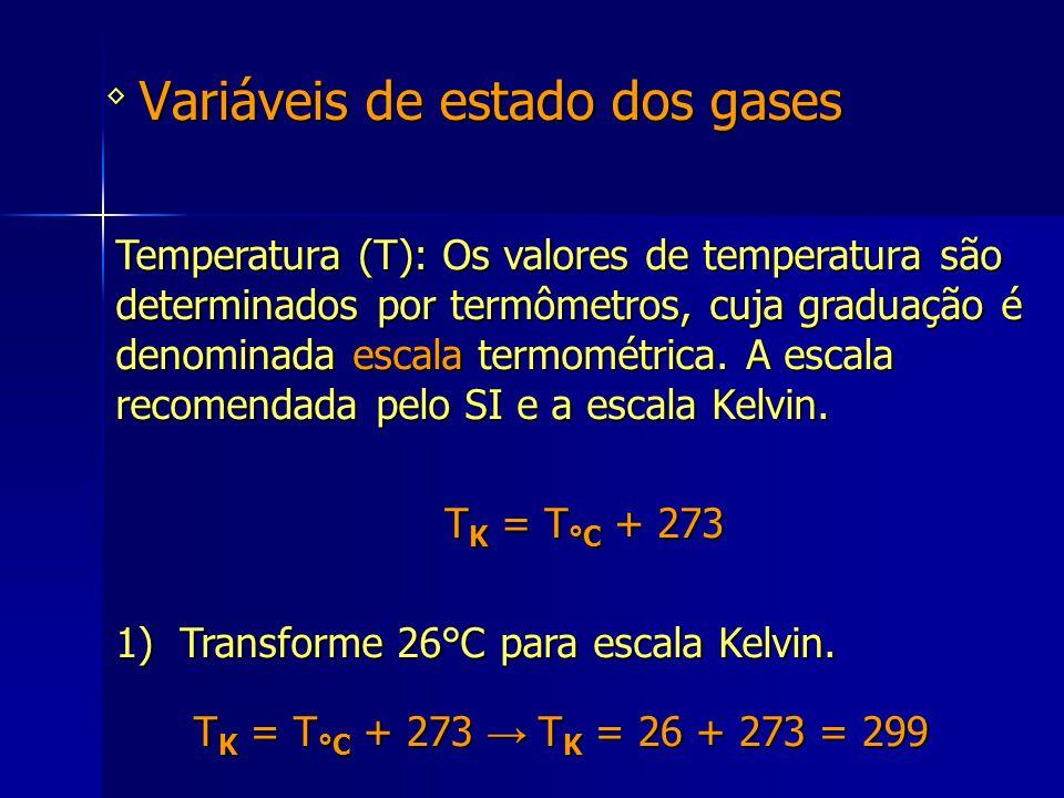 Variáveis de estado dos gases