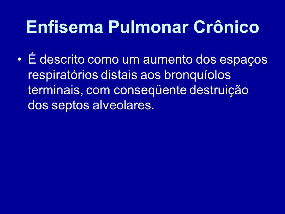 Enfisema Pulmonar Crônico