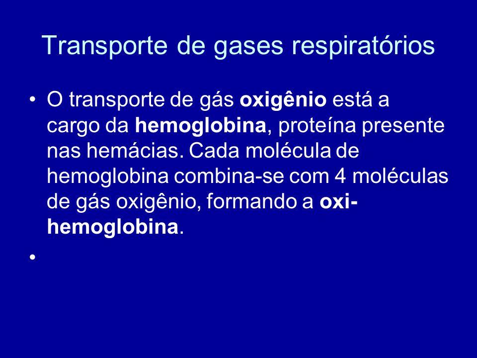 Transporte de gases respiratórios