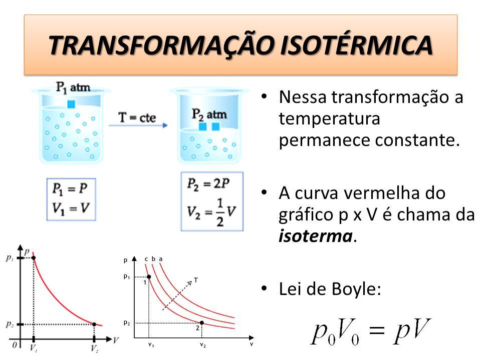 TRANSFORMAÇÃO ISOTÉRMICA