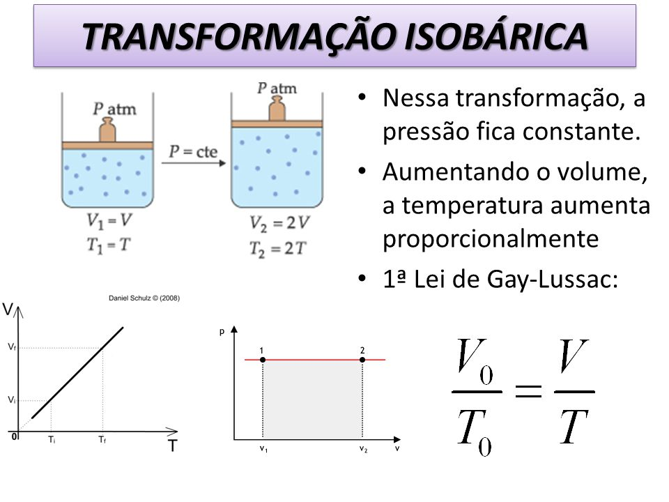 TRANSFORMAÇÃO ISOBÁRICA