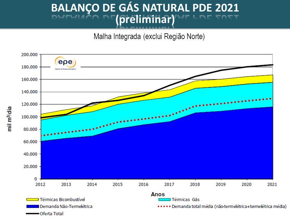 BALANÇO DE GÁS NATURAL PDE 2021