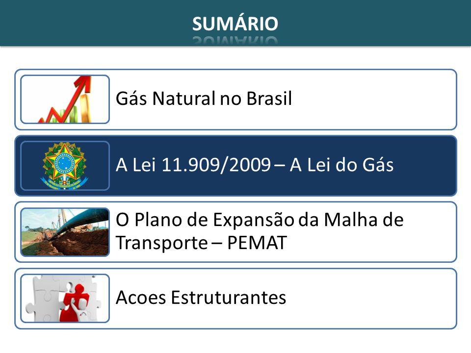 SUMÁRIO Gás Natural no Brasil A Lei 11.909/2009 – A Lei do Gás