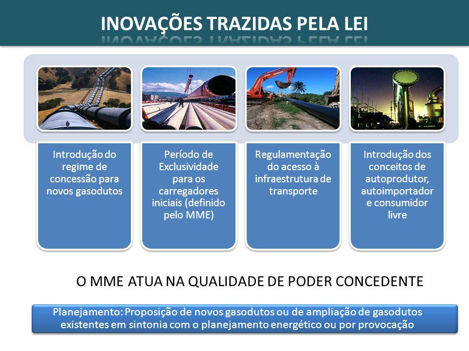 INOVAÇÕES TRAZIDAS PELA LEI