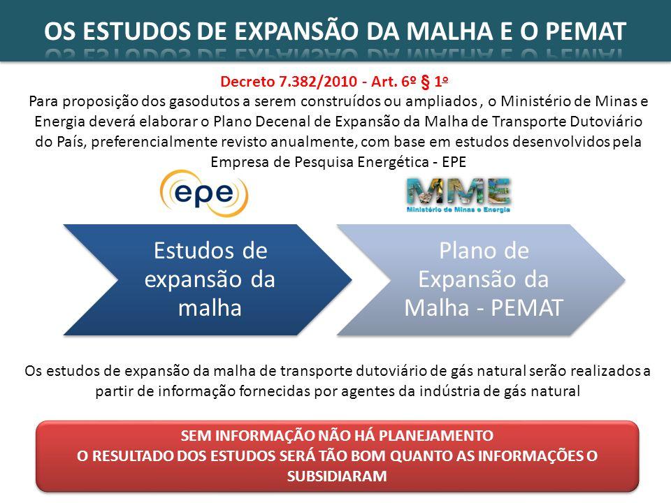 OS ESTUDOS DE EXPANSÃO DA MALHA E O PEMAT