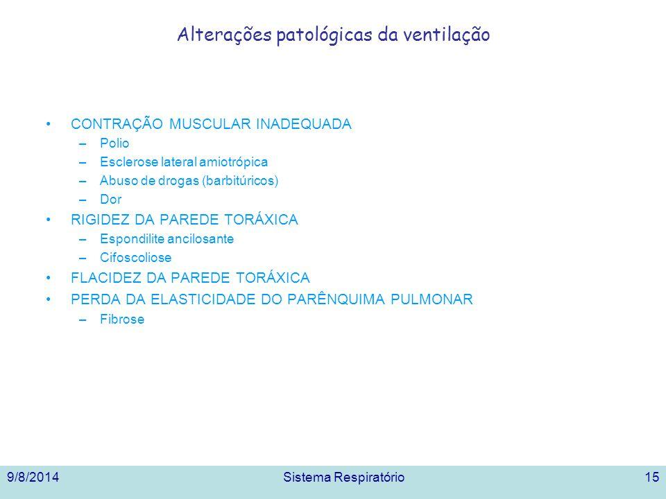 Alterações patológicas da ventilação