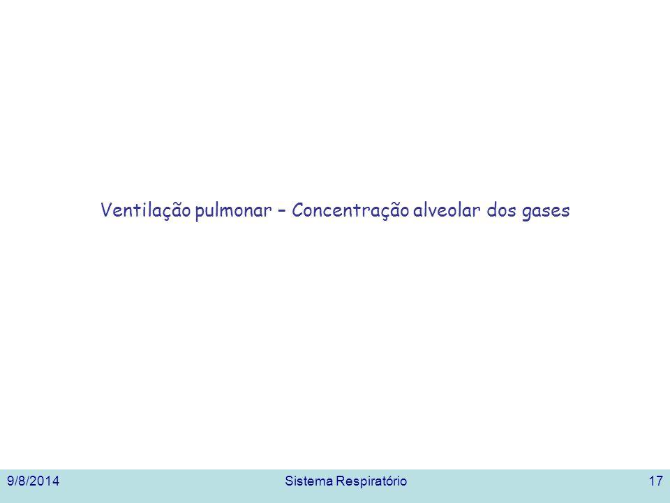 Ventilação pulmonar – Concentração alveolar dos gases
