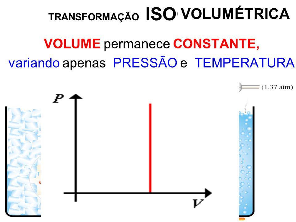 TRANSFORMAÇÃO ISOCÓRICA