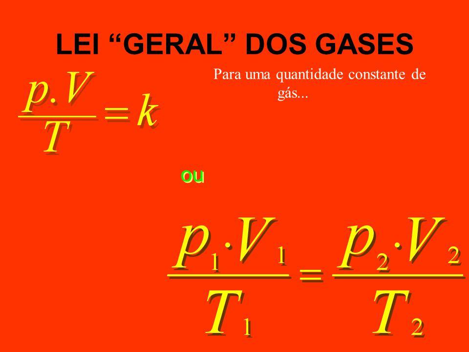 LEI GERAL DOS GASES Para uma quantidade constante de gás... ou