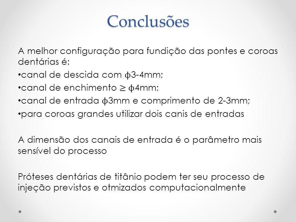 Conclusões A melhor configuração para fundição das pontes e coroas dentárias é: canal de descida com ϕ3-4mm;