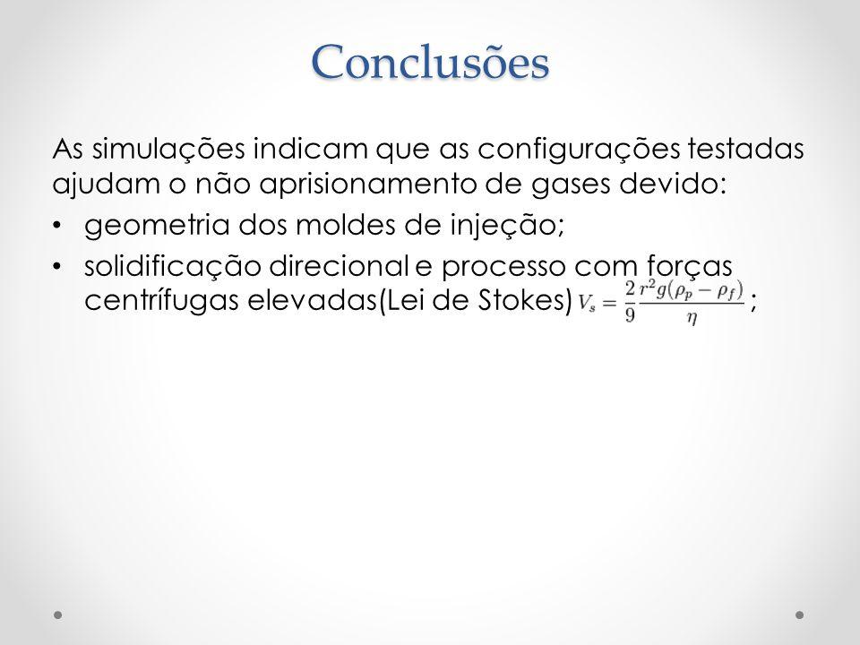 Conclusões As simulações indicam que as configurações testadas ajudam o não aprisionamento de gases devido: