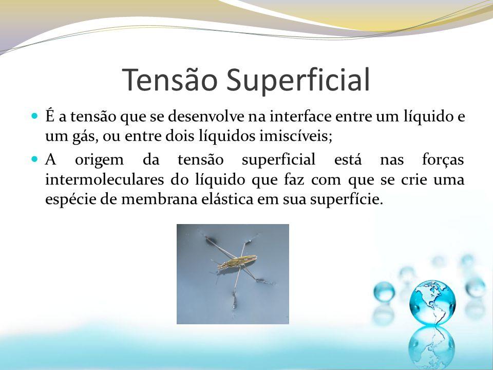 Tensão Superficial É a tensão que se desenvolve na interface entre um líquido e um gás, ou entre dois líquidos imiscíveis;