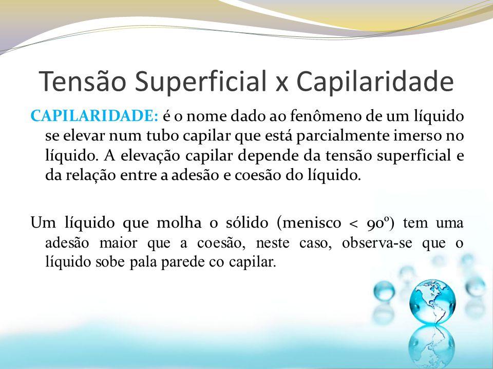 Tensão Superficial x Capilaridade