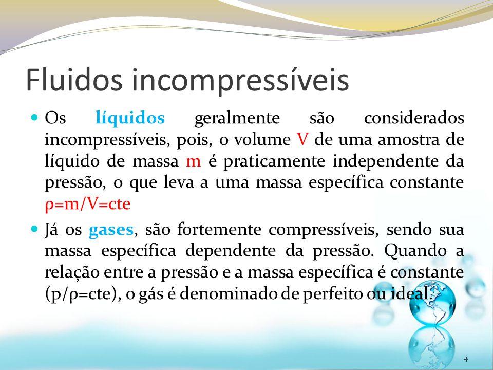Fluidos incompressíveis