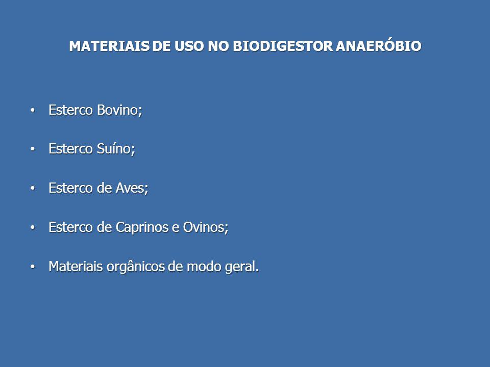 MATERIAIS DE USO NO BIODIGESTOR ANAERÓBIO