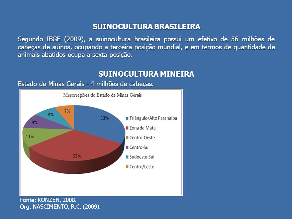 SUINOCULTURA BRASILEIRA