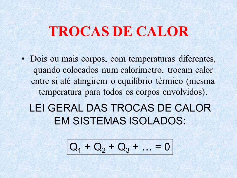 LEI GERAL DAS TROCAS DE CALOR EM SISTEMAS ISOLADOS: