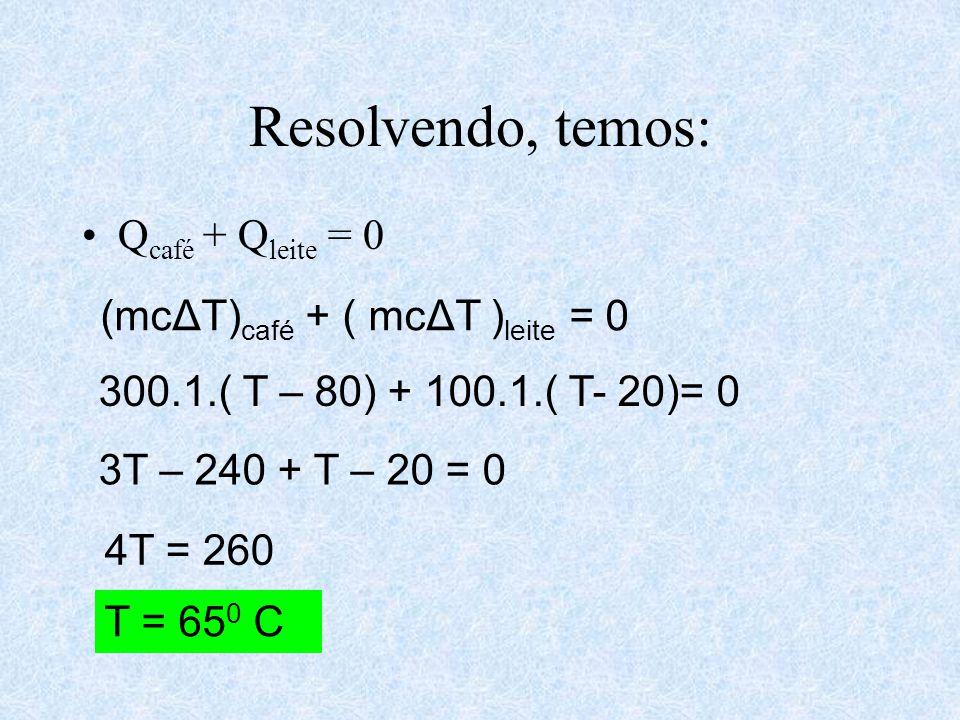 Resolvendo, temos: Qcafé + Qleite = 0 (mcΔT)café + ( mcΔT )leite = 0