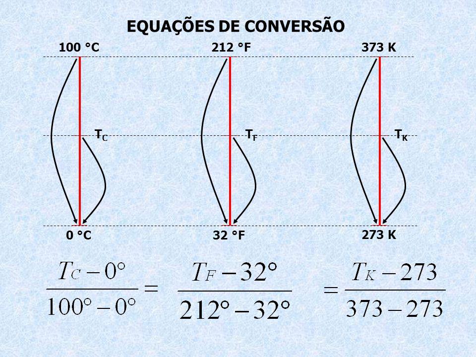 EQUAÇÕES DE CONVERSÃO 273 K 32 °F 0 °C TC TF TK 100 °C 212 °F 373 K