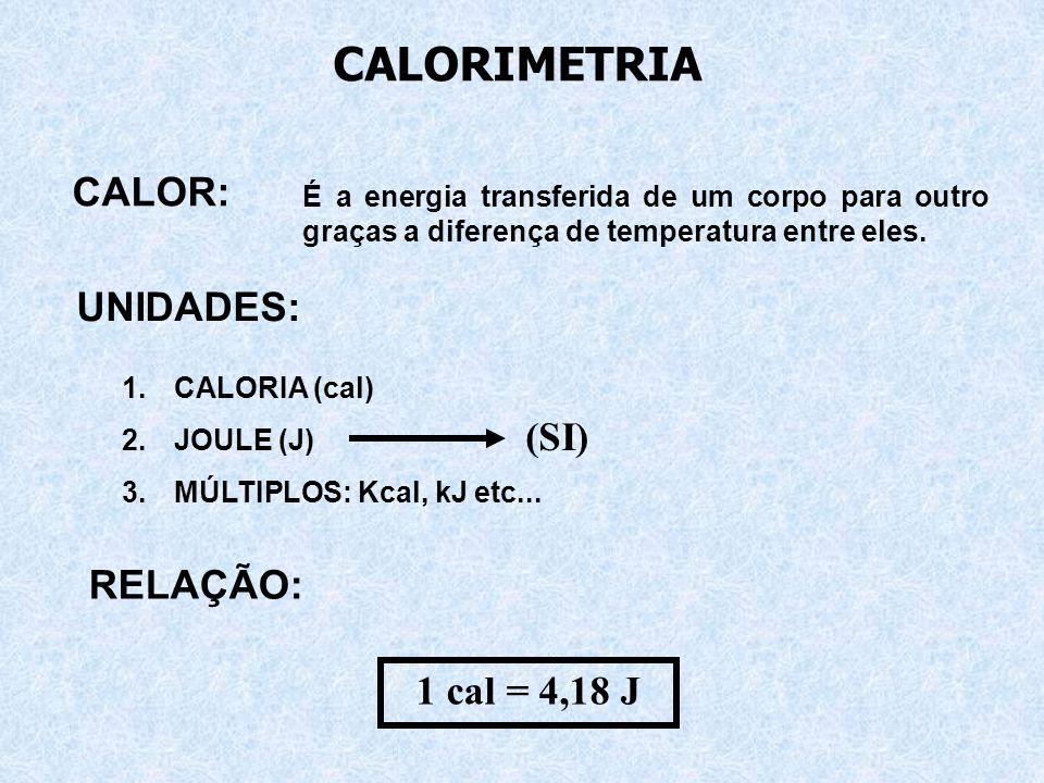 CALORIMETRIA CALOR: UNIDADES: (SI) RELAÇÃO: 1 cal = 4,18 J