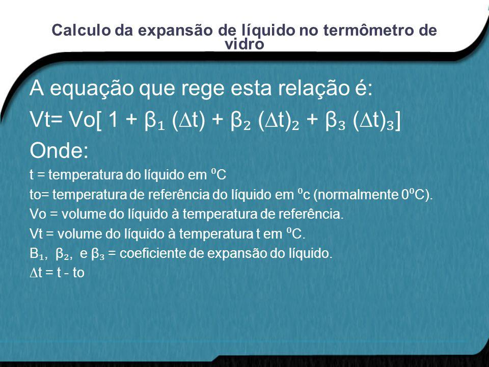 Calculo da expansão de líquido no termômetro de vidro