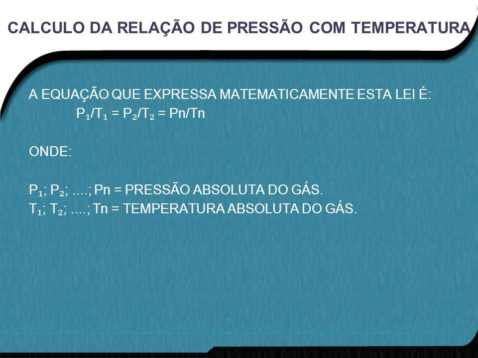 CALCULO DA RELAÇÃO DE PRESSÃO COM TEMPERATURA