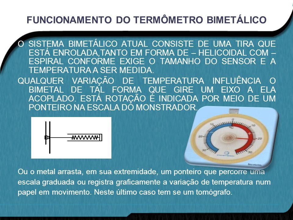 FUNCIONAMENTO DO TERMÔMETRO BIMETÁLICO