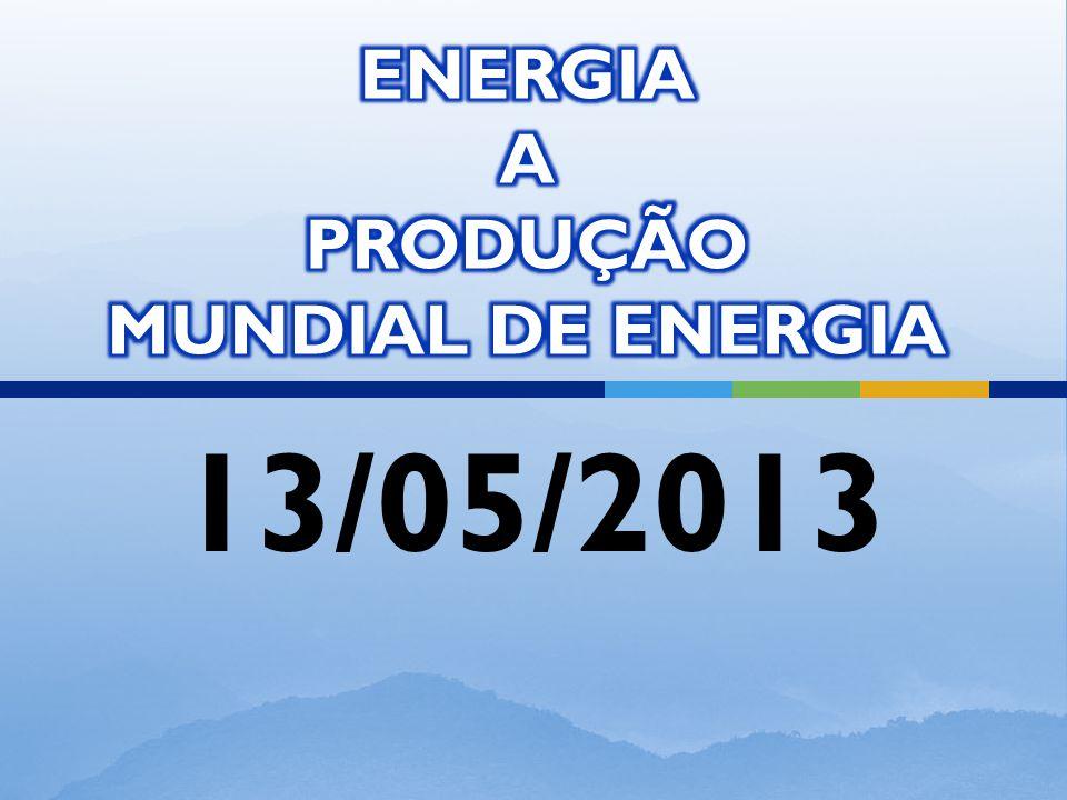 ENERGIA A PRODUÇÃO MUNDIAL DE ENERGIA