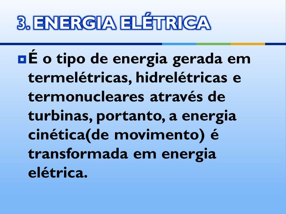 3. ENERGIA ELÉTRICA