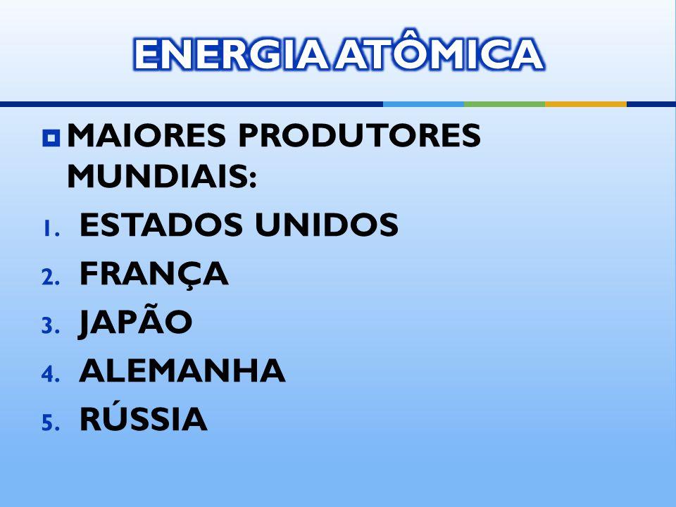 ENERGIA ATÔMICA MAIORES PRODUTORES MUNDIAIS: ESTADOS UNIDOS FRANÇA