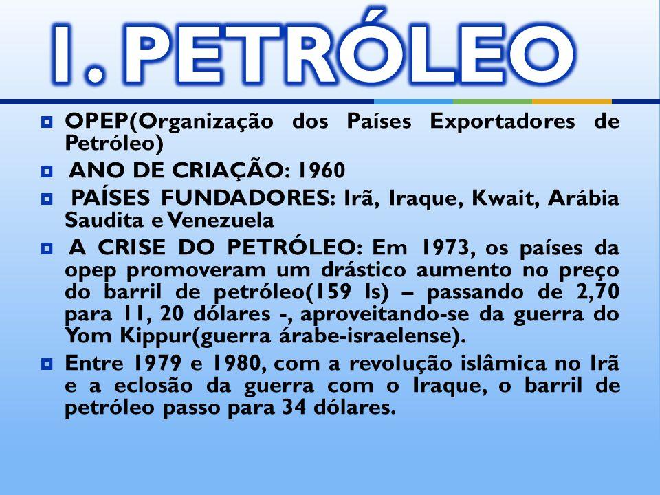 1. PETRÓLEO OPEP(Organização dos Países Exportadores de Petróleo)