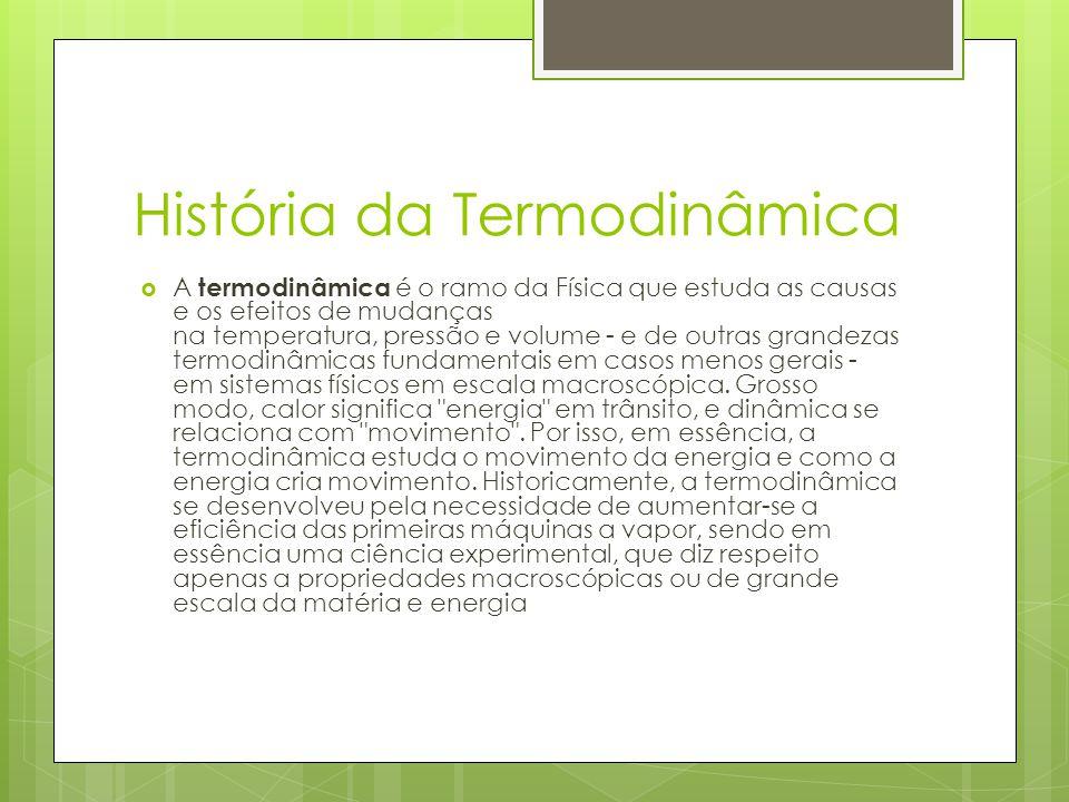 História da Termodinâmica