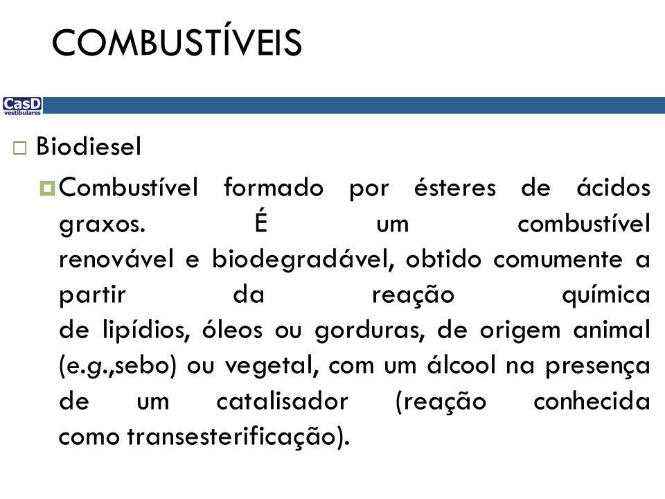 COMBUSTÍVEIS Biodiesel