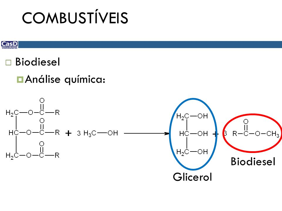 COMBUSTÍVEIS Biodiesel Análise química: Biodiesel Glicerol