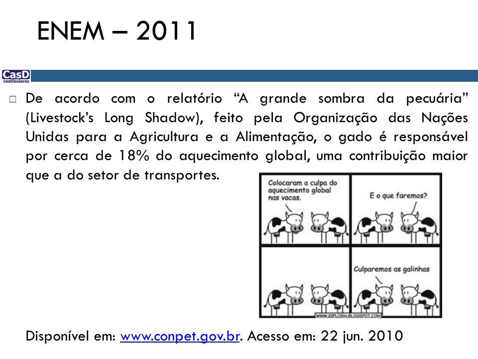 ENEM – 2011 Disponível em: www.conpet.gov.br. Acesso em: 22 jun. 2010