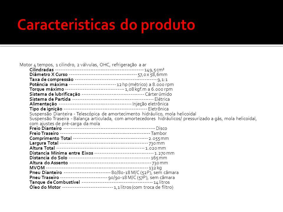 Caracteristicas do produto
