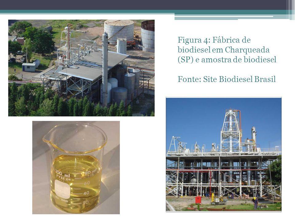 Figura 4: Fábrica de biodiesel em Charqueada (SP) e amostra de biodiesel
