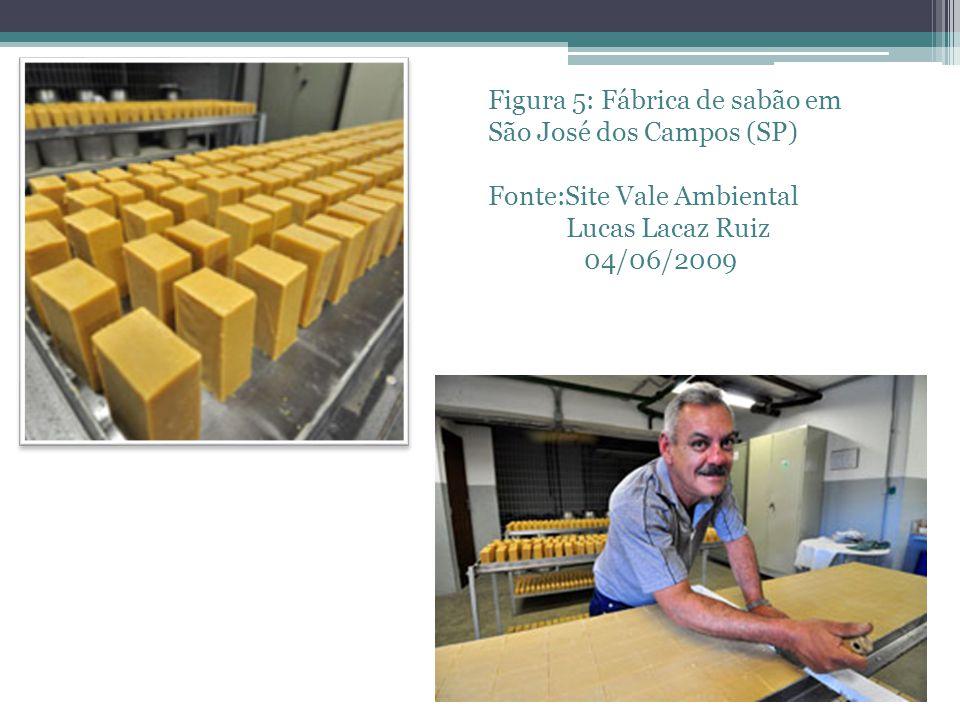Figura 5: Fábrica de sabão em São José dos Campos (SP)