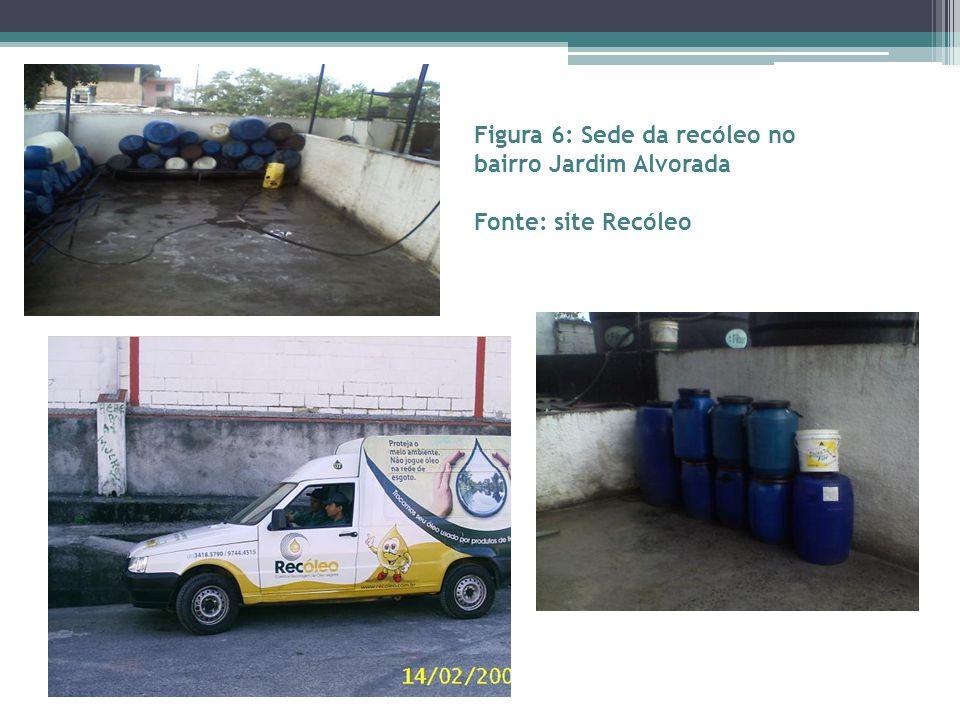 Figura 6: Sede da recóleo no bairro Jardim Alvorada Fonte: site Recóleo