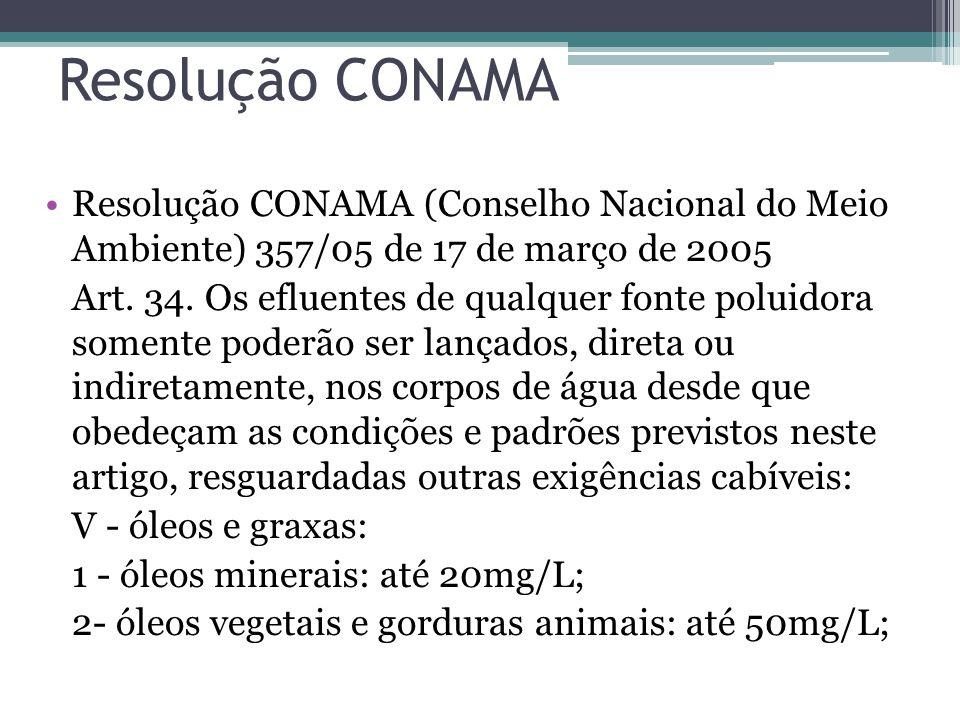 Resolução CONAMA Resolução CONAMA (Conselho Nacional do Meio Ambiente) 357/05 de 17 de março de 2005.
