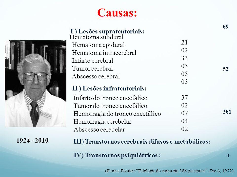 Causas: I ) Lesões supratentoriais: 21 Hematoma epidural 02