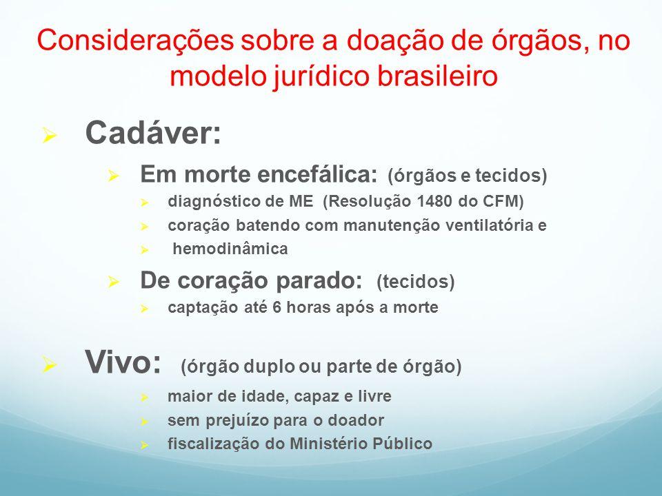 Considerações sobre a doação de órgãos, no modelo jurídico brasileiro