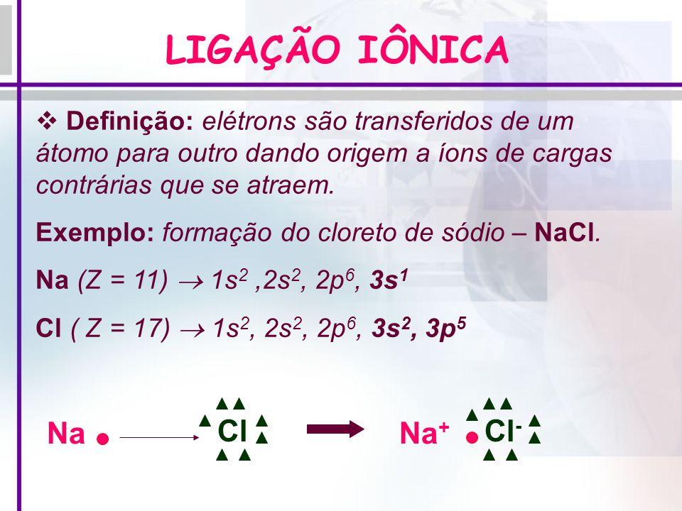 LIGAÇÃO IÔNICA Na Cl Na+ Cl-